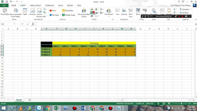 Tạo biểu đồ từ bảng có sẵn trong Excel dùng để theo dõi từ khóa