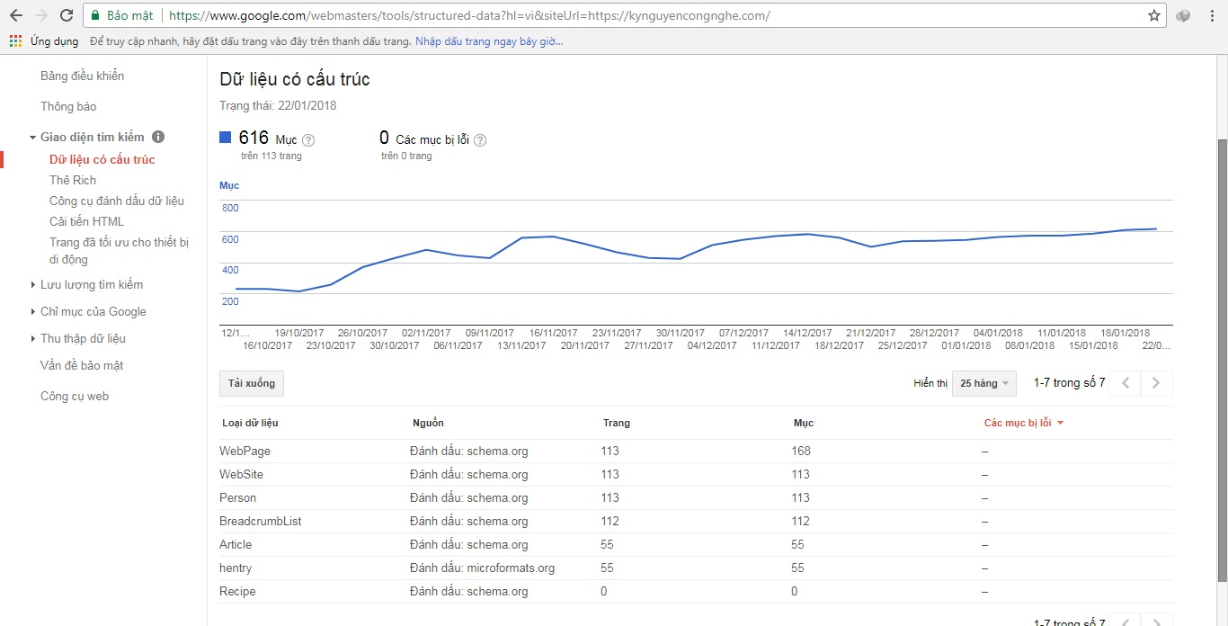 Structured Data (Dữ liệu có cấu trúc) - Google Search Console
